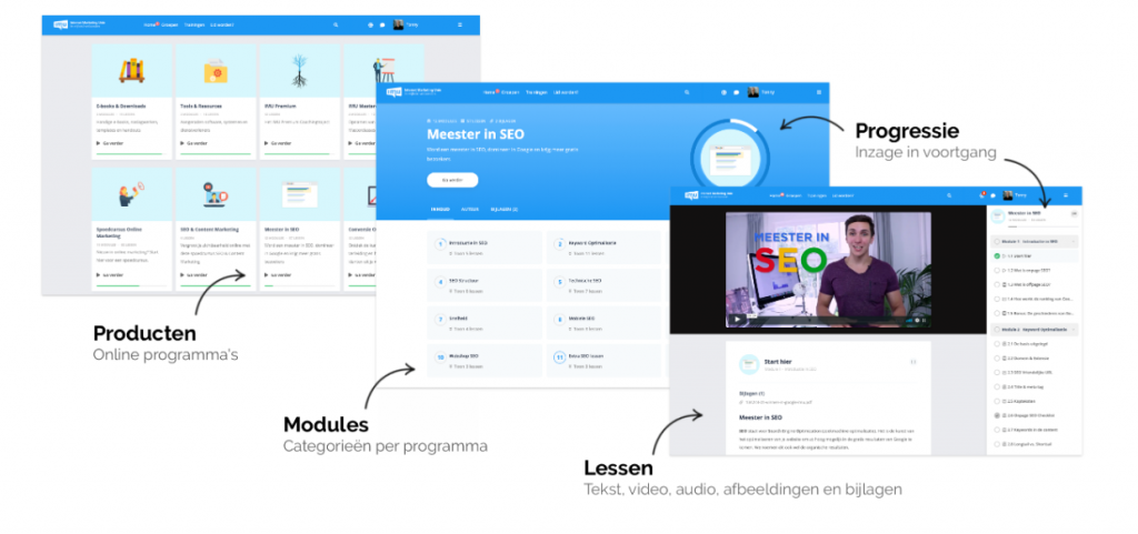 e-learning software voorbeeld IMU Huddle